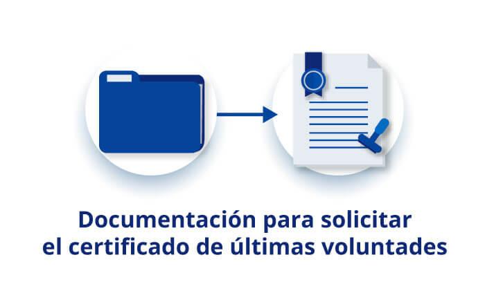 documentación solicitar certificado ultimas voluntades