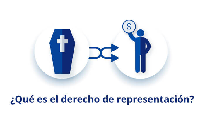 derecho de representacion