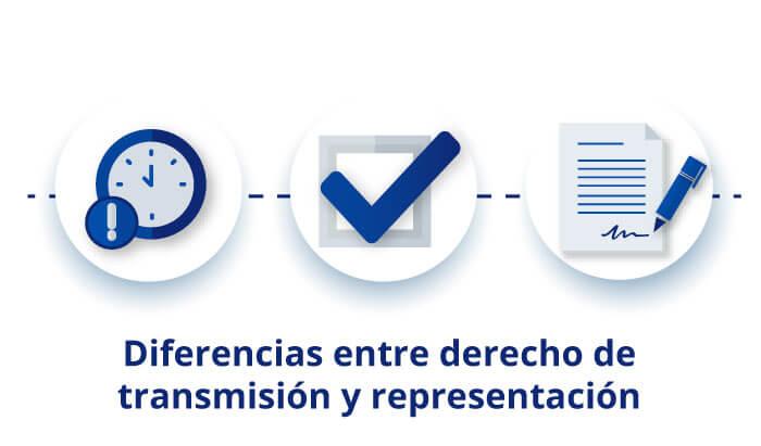 diferencias-entre-derecho-de-transmision-y-derecho-de-representacion